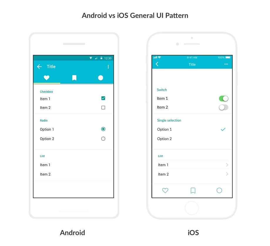 UI Design : interface IOS mise en comparaison avec une interface Android